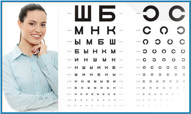 физиология зрения человека